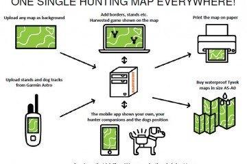 Easyhunt map
